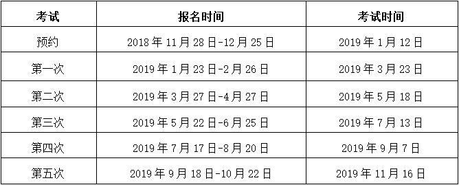 2019年期货从业考试全年时间安排