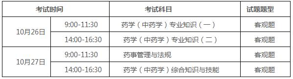 江门市2019年执业药师报名时间:8月21日-9月4日