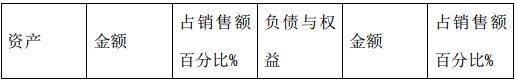 2018中级会计职称《财务管理》考试真题及答案7
