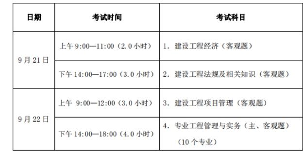 考试时间及科目