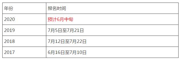 上海2020一建考试报名时间公布了吗?