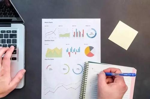 基金从业考试教材知识点:公司型基金的税负分析
