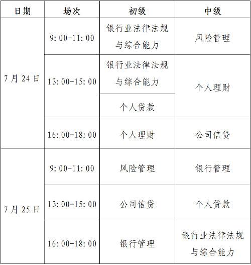 关于在广东(含深圳)地区举行2021年上半年银行业专业人员职业资格考试的公告