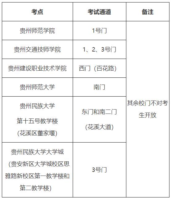 贵州2021年一级建造师考前温馨提示(9月9日更新)